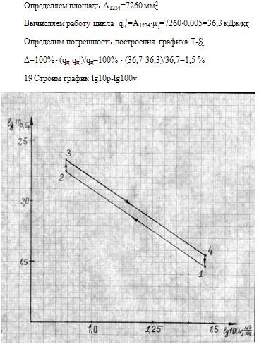 Расчетно-графическая работа