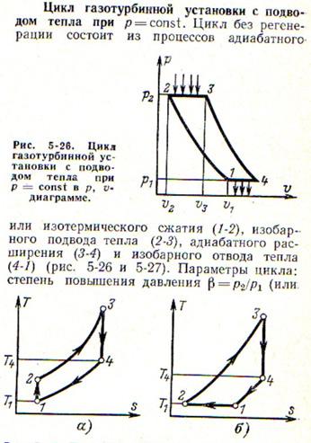 Циклы ГТУ