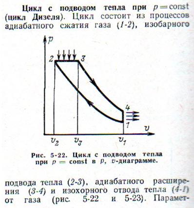 Цикл ДВС (Дизеля)