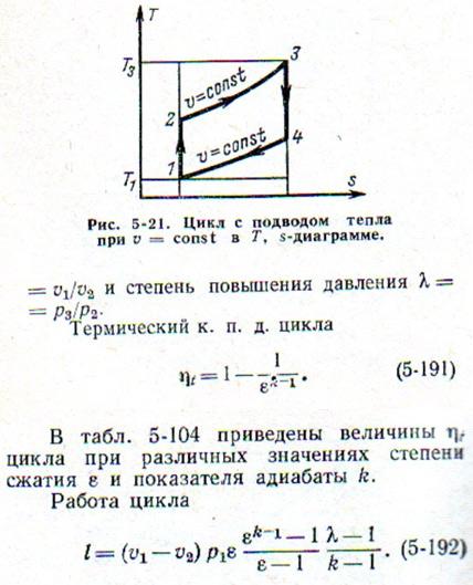 Цикл ДВС (Отто)