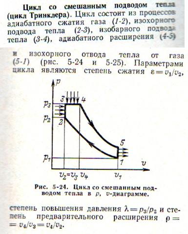 Цикл ДВС (Тринклера)