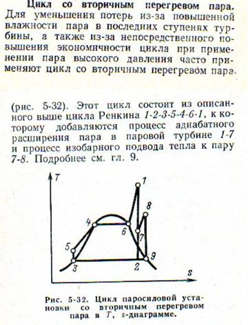 Цикл Ренкина