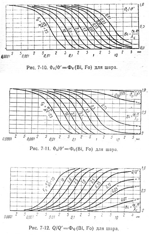 39_3–Для шара (R- радиус шара)