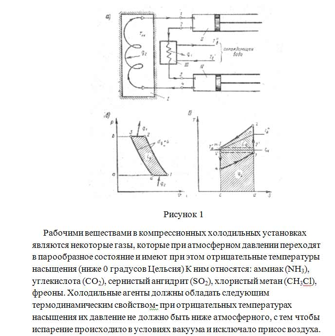 Типы холодильных установок